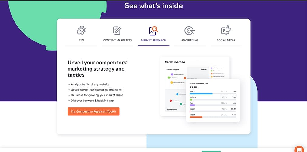 NIche Finder Tools - SEMrush all in one suite